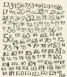 numbersWP